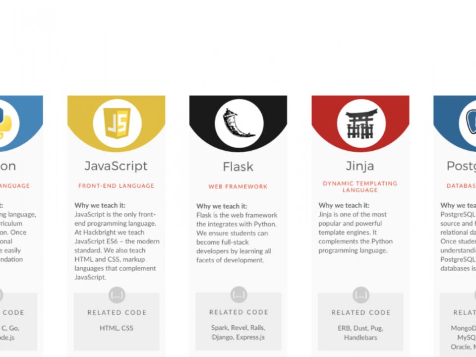 Hackbright Academy Tech Stack