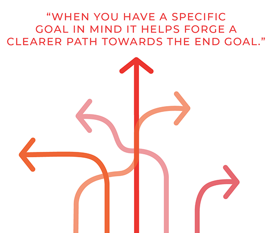 Goals Lead To Clearer Paths | How To Learn Software Development