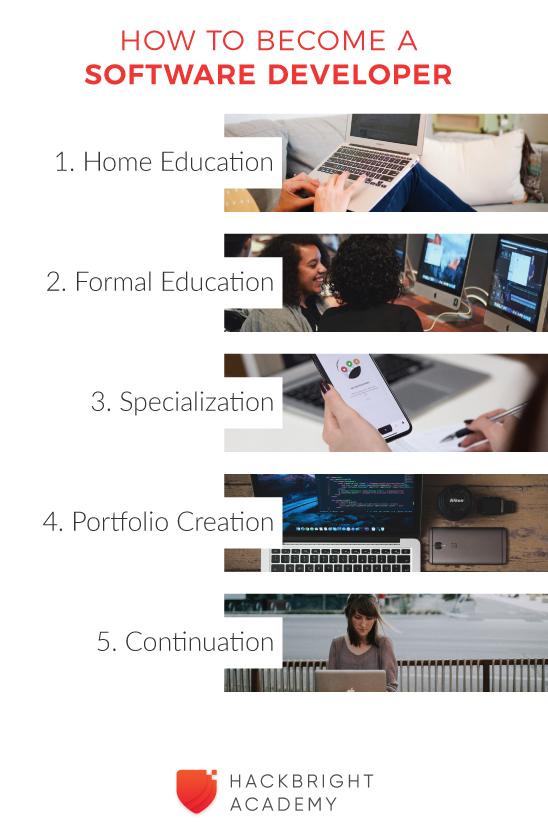 How_do_I_become_a_software_developer_1