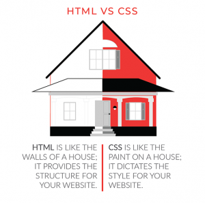html vs css_blogimage_1_548x542